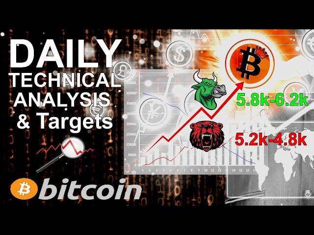 Web Based Bitcoin Wallet