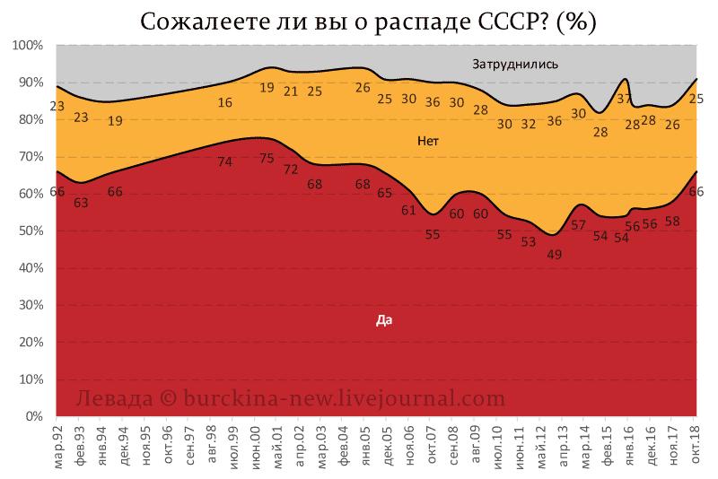 Максимкин труд: братья-белорусы тоже скучают по СССР