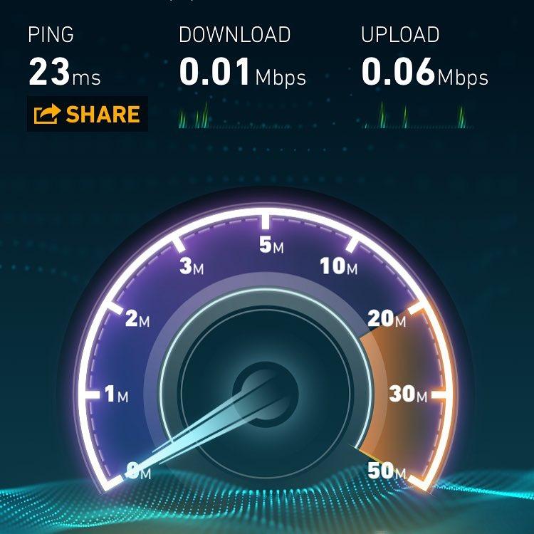 Sucky internet speed