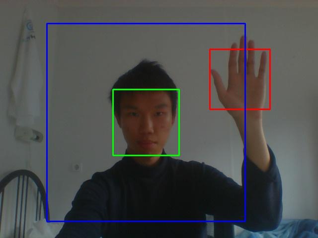 Hand-raising Gesture Detected in Raw Image