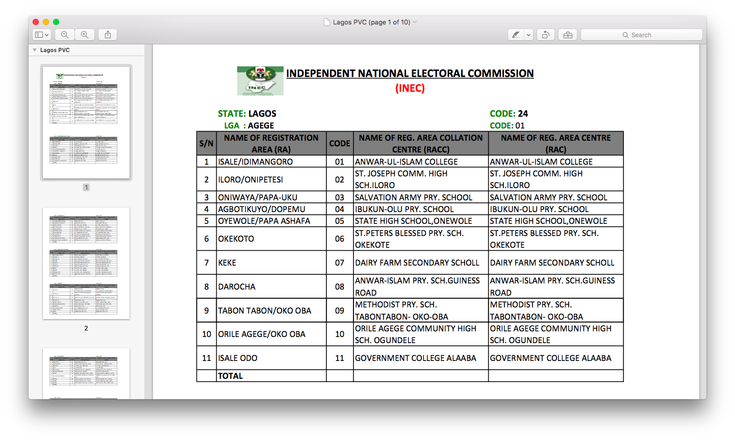 Lagos PVC Locations PDF