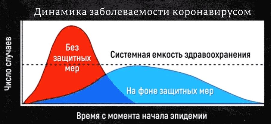 Количество больничных коек в ЕС, Италии, Германии и России