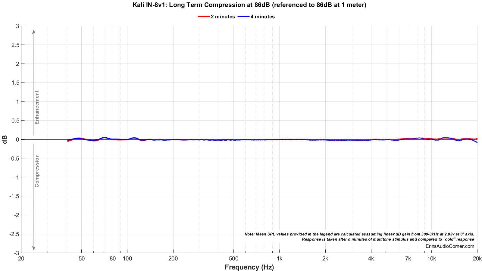 Kali%20IN-8v1_Long_Term_86_Compression.png