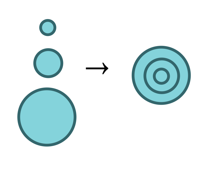 a series of progressively larger circles, transformed into a single image nesting all of the circles together