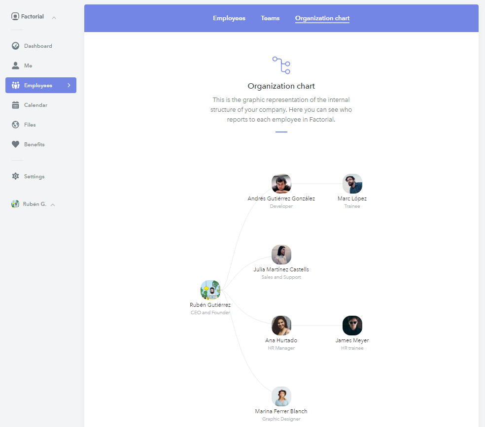 create your organization chart for free factorial