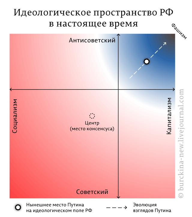 Закон Клишаса - это не возврат в СССР