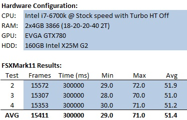 FSXmark116700KStock3866.jpg?dl=0