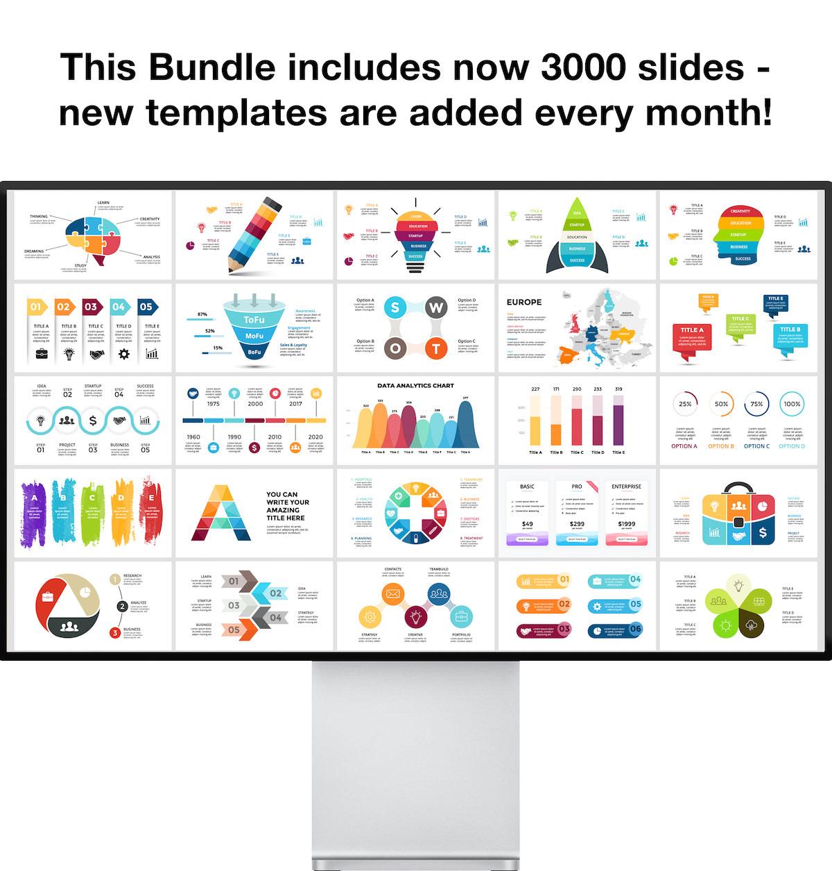 Huge Infographics Bundle! Lifetime Updates! PowerPoint, Photoshop, Illustrator. - 2