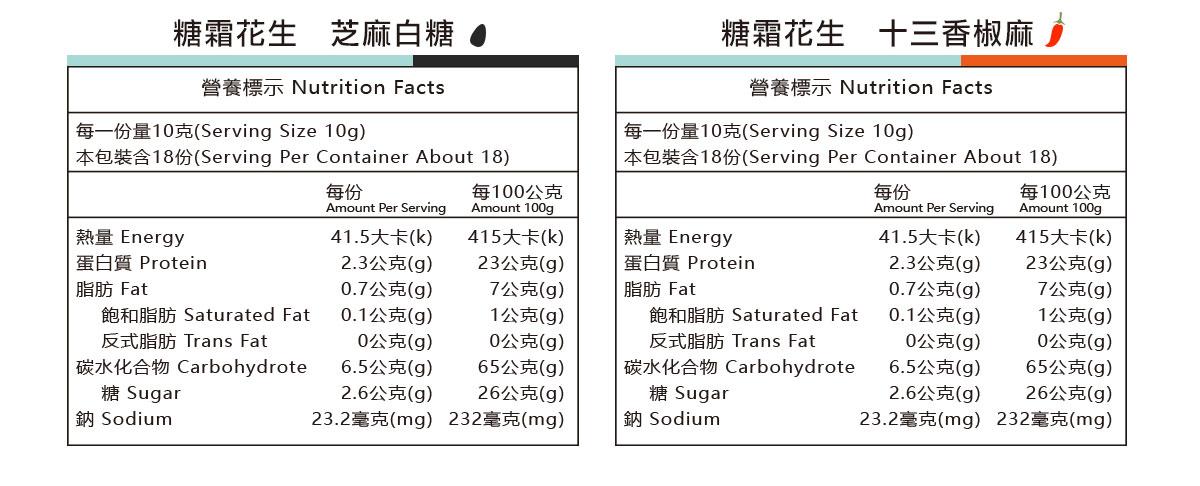 金弘糖霜花生營養標示