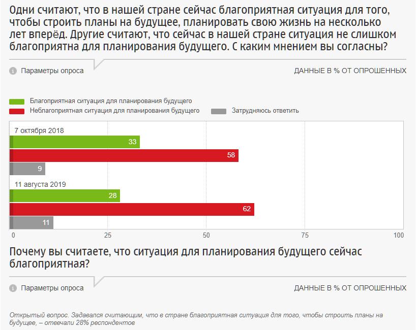 Россия -- страна с непредсказуемым прошлым и будущим