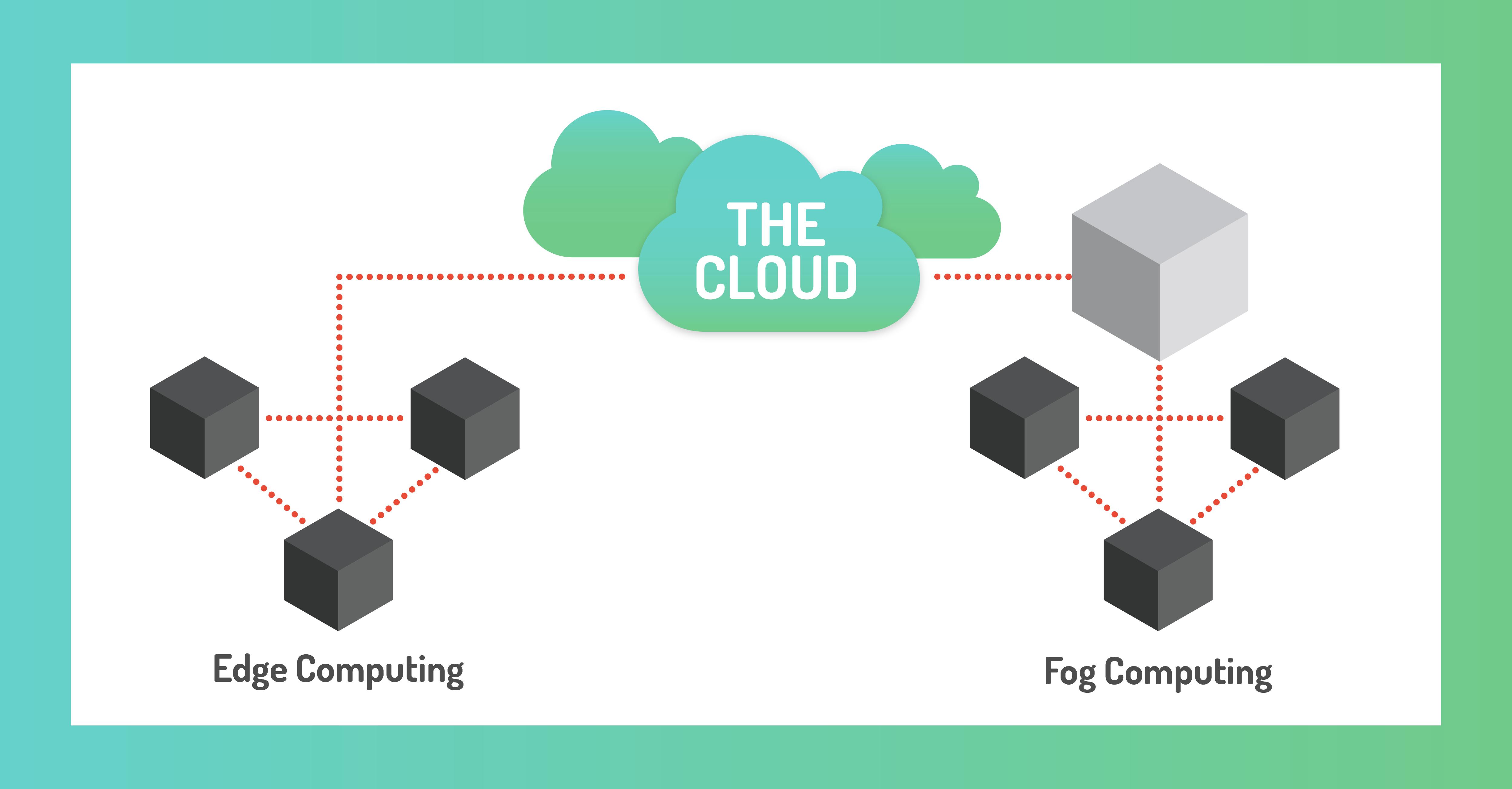 Fog vs Edge Overview