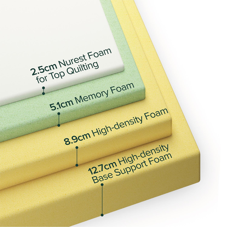 thumbnail 37 - Zinus Mattress Queen Double King Single Bed Memory Foam Pocket Spring Hybrid
