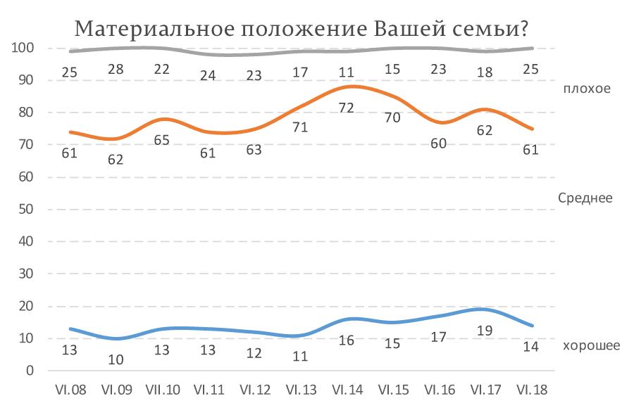 Зреет ли бунт на корабле, ведомым Путиным?