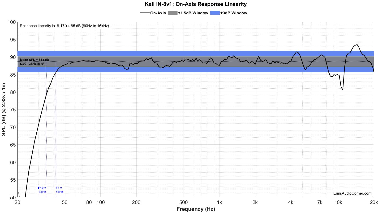Kali%20IN-8v1%20FR_Linearity.png