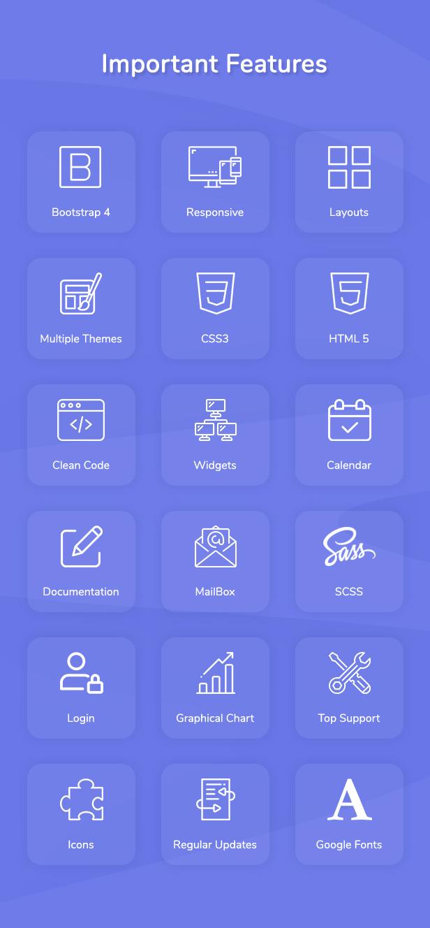 Nazox - Laravel Admin & Dashboard Template - 5