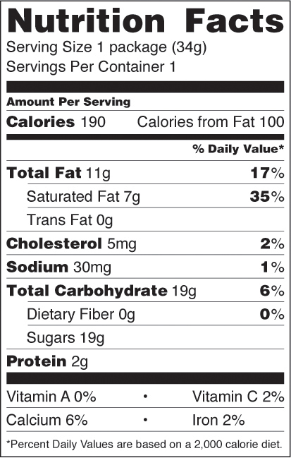 White Chocolate Peppermint Candy nutrition facts