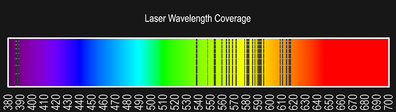 Wavelength%20Coverage%20800px.png