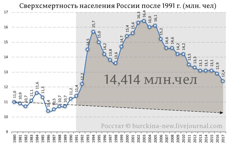 Как Мемориал нагоняет жути на сталинские времена