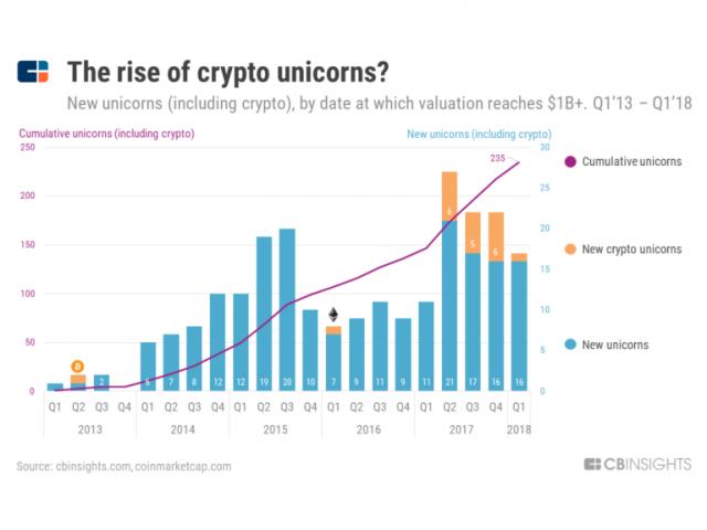Restore Litecoin Wallet