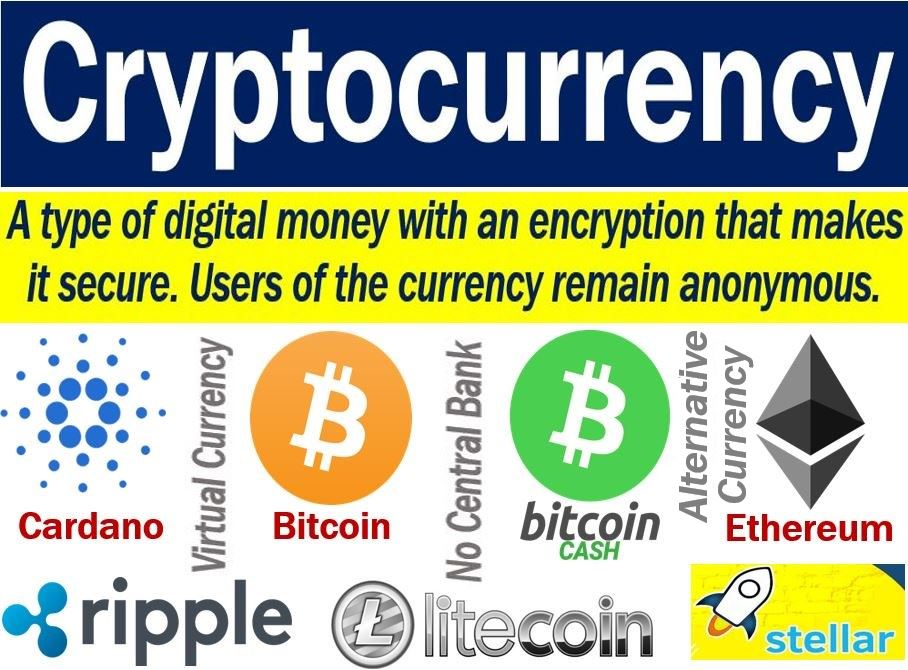 Cryptocurrency Coin List
