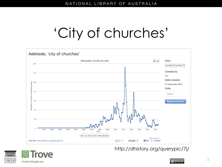 QueryPic - City of churches