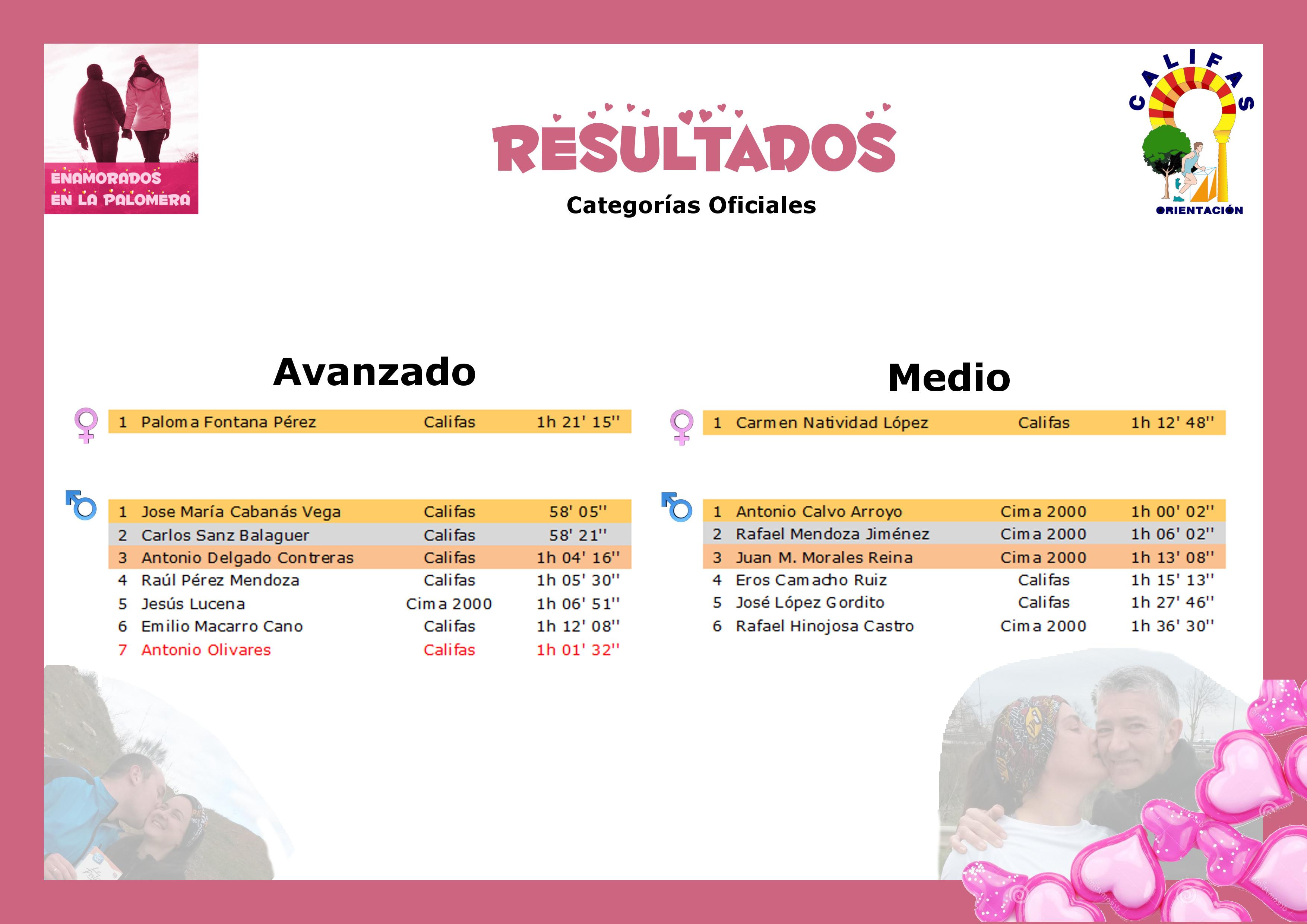 resultados oficiales