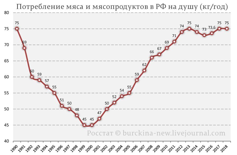 Рву шаблоны антисоветчикам, включая Путина