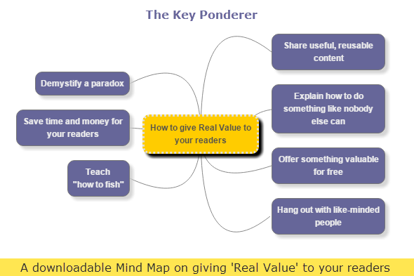 Real value to your readers mindmap