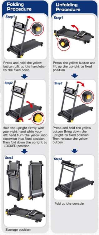 Folding Procedure for the York Lifestyle 1000 Treadmill