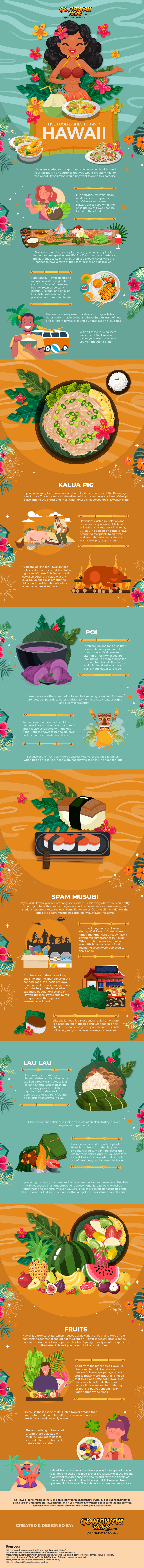 Five Food Dishes to try in Hawaii Infographic Image- 65JAKwlkL6