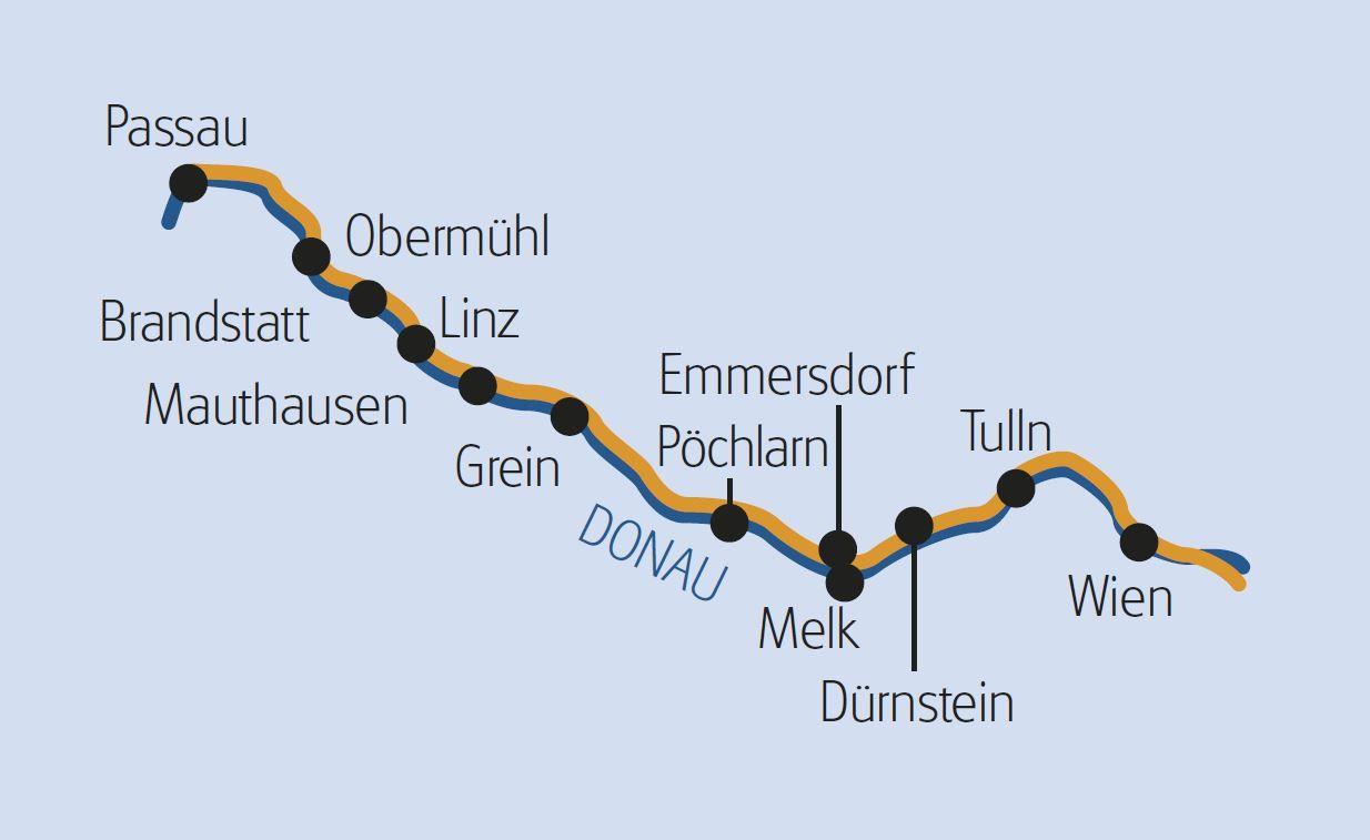 Radtour Donau: Passau – Wien – Passau