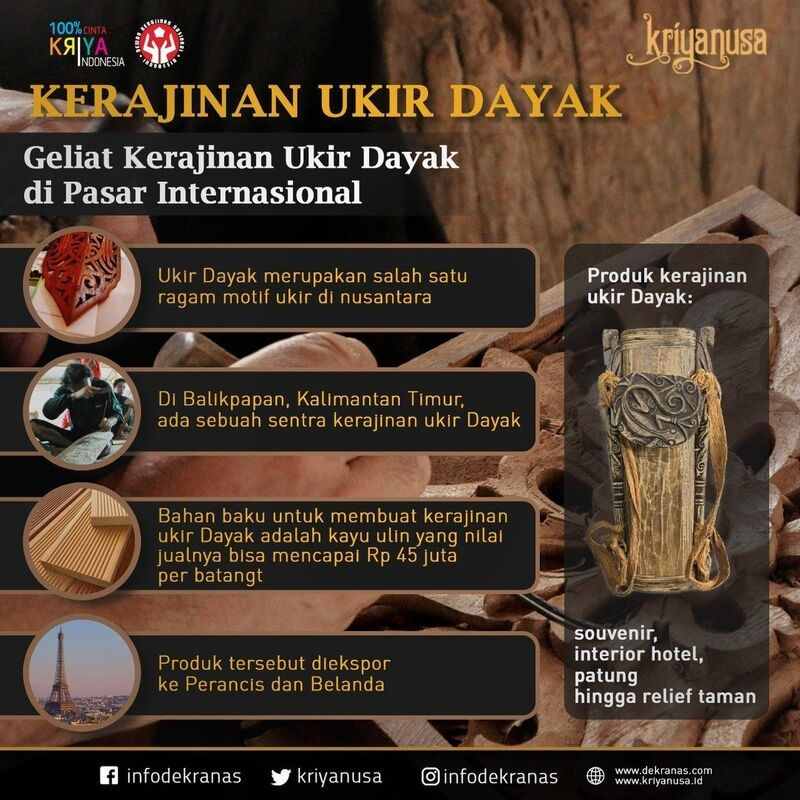 Kriya Nusa 2019 di Balai Kartini Jakarta