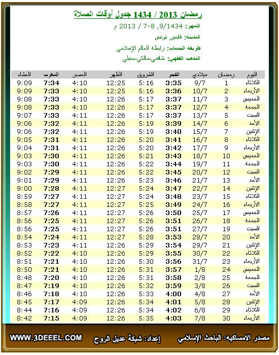 امساكية رمضان 2013 – 1434 | تونس قابس - امساكية شهر رمضان تونس مدينة قابس 2013 - امساكية رمضان جميع الدول العربية 2013