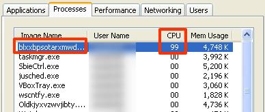 malware bitcoin - effetto sulla CPU