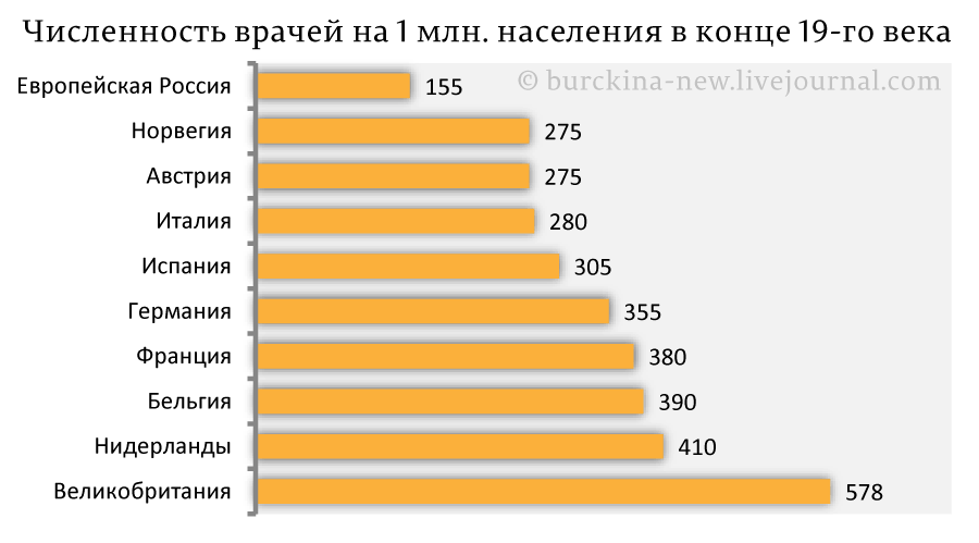 Хотите в Россию, которую потеряли?