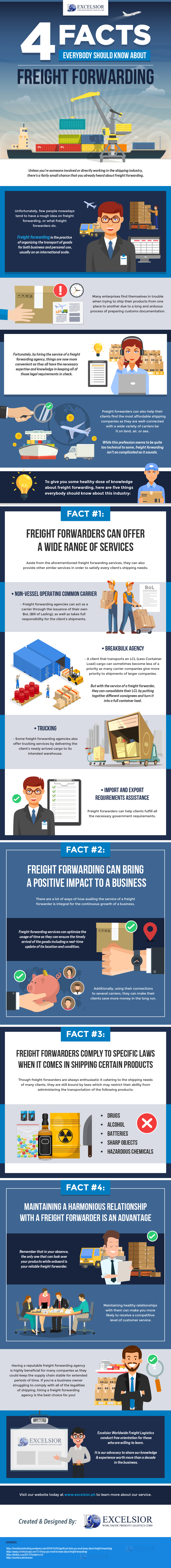 4 Facts Everybody Should Know About Freight Forwarding