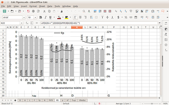 LibreOffice Cal spreadsheet screenshot