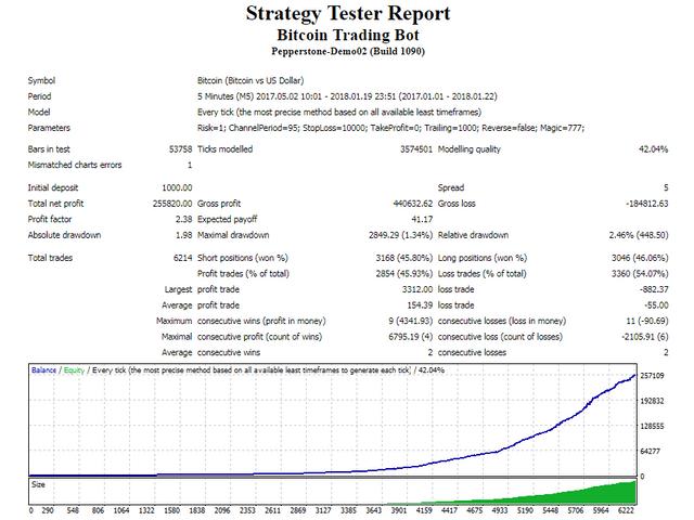 Trade Cme Bitcoin Futures