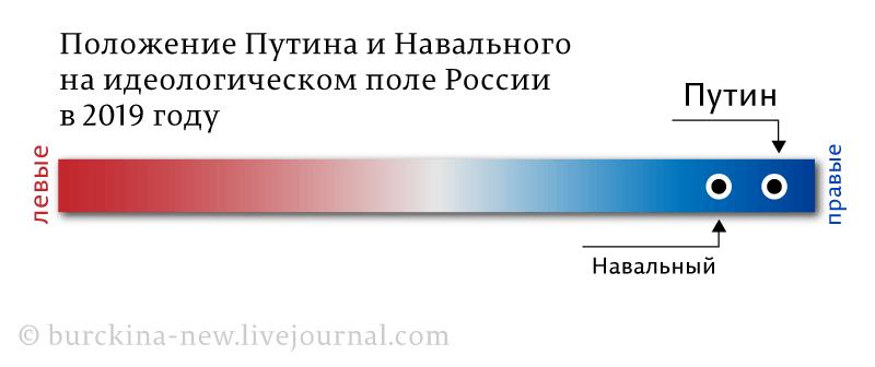 Егор Жуков -- либертарианский Шариков