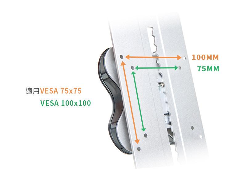適用VESA75x75及VESA100x100的螢幕