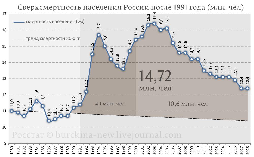 О неоднозначности фигур Сталина и Путина