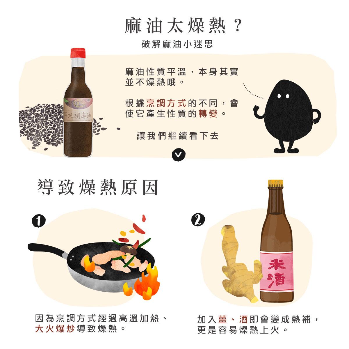 麻油本身其實並不燥熱。 燥熱的原因是因為我們麻油料理多是因為烹調經過高溫加熱、大火爆炒導致燥熱,或者是常加入薑、酒即會變成熱補,在芝麻製油過程中若是過度焙炒、選擇高溫熱壓也會影響麻油性質,加上煸、煨高溫的烹調方式更是容易燥熱上火。