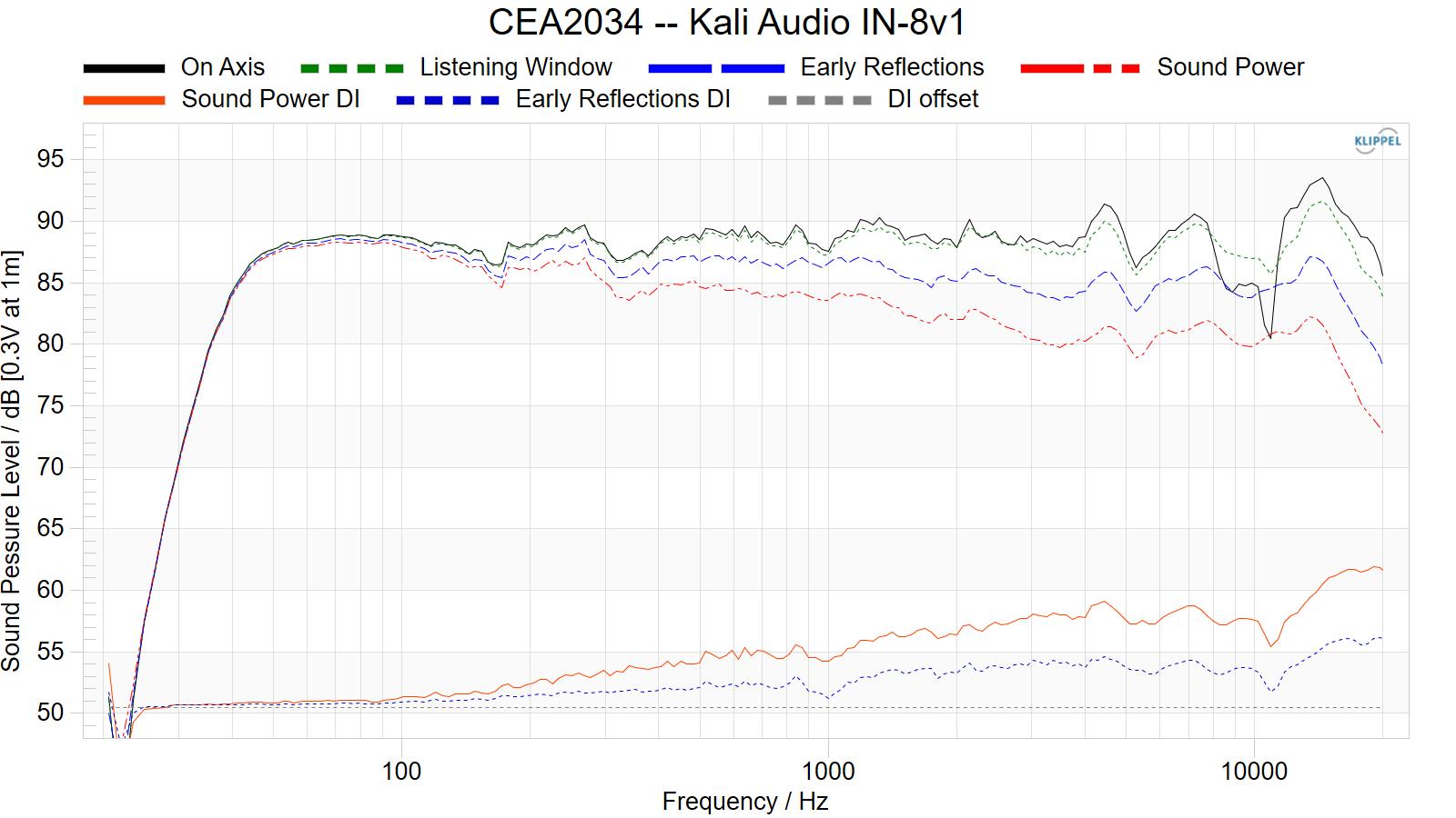 CEA2034%20--%20Kali%20Audio%20IN-8v1.png