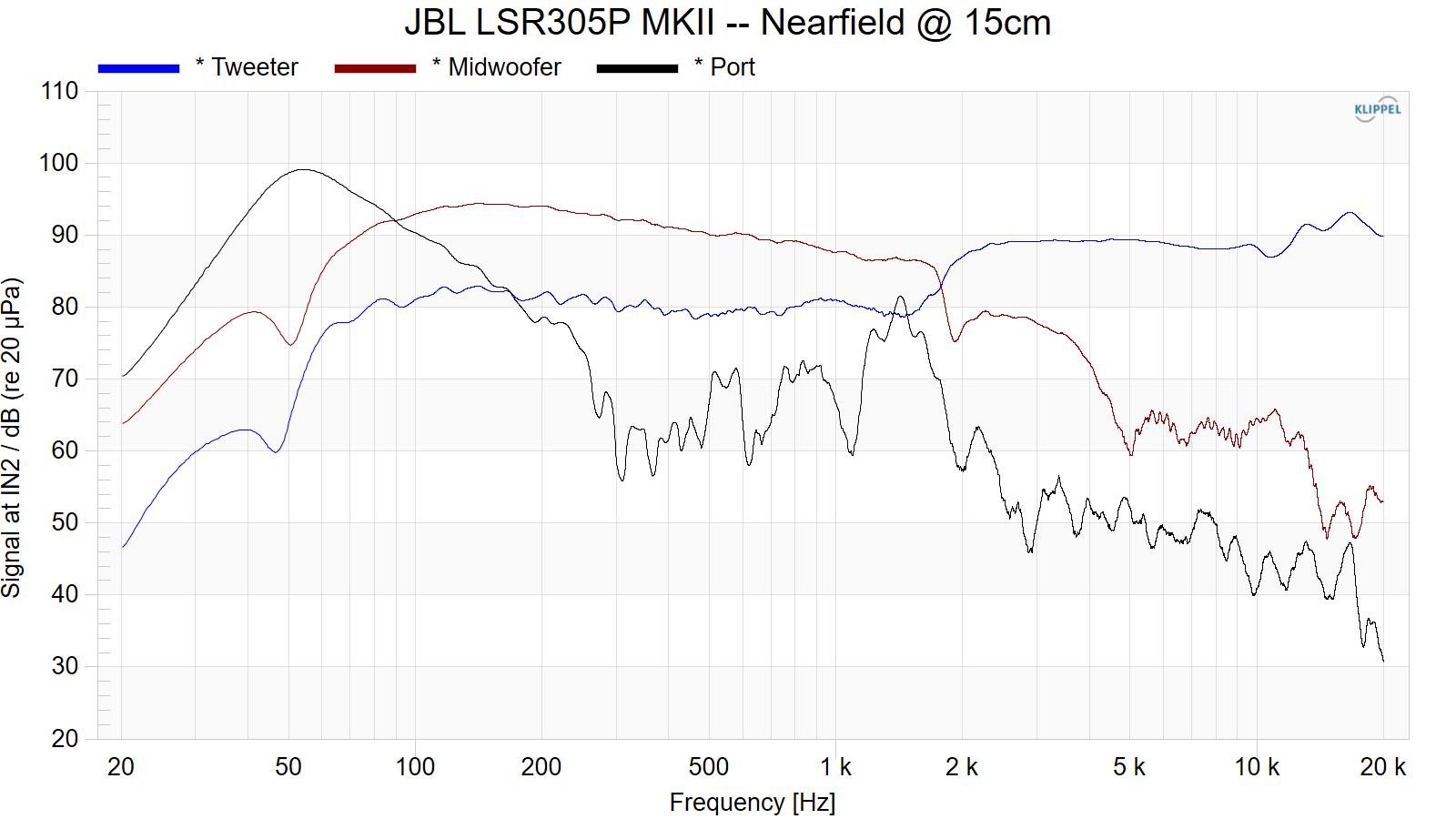 JBL%20LSR305P%20MKII%20--%20Nearfield%20%40%2015cm.png
