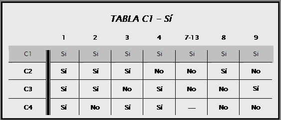 ejercicio tabla decision