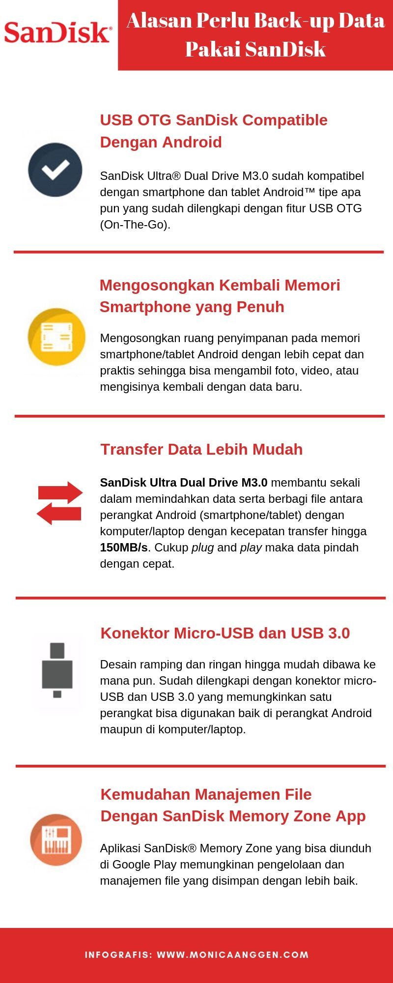 USB OTG SanDisk Solusi Backup Data Aman