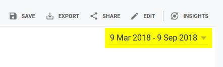 time_google_analytics