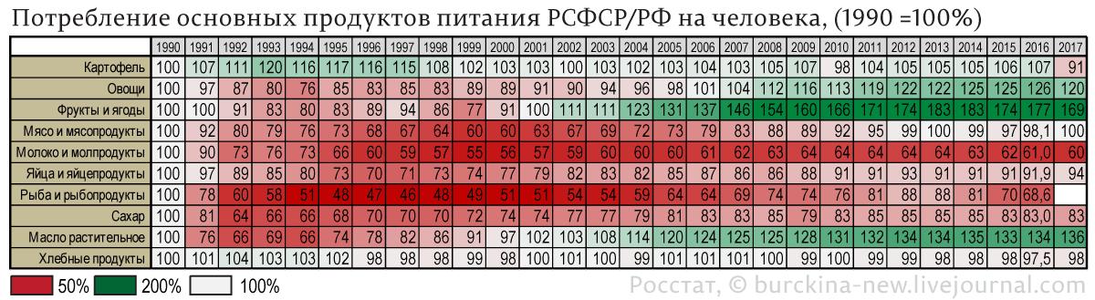 Колхозы Белоруссии vs фермеры России
