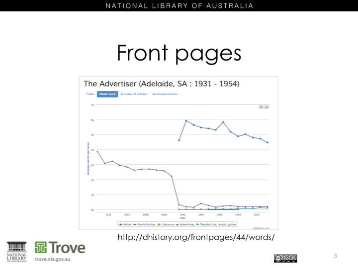 The Front Page - Adelaide Advertise