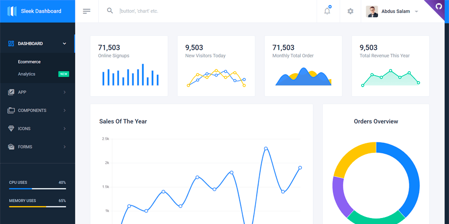 Sleek Bootstrap Dashboard Template